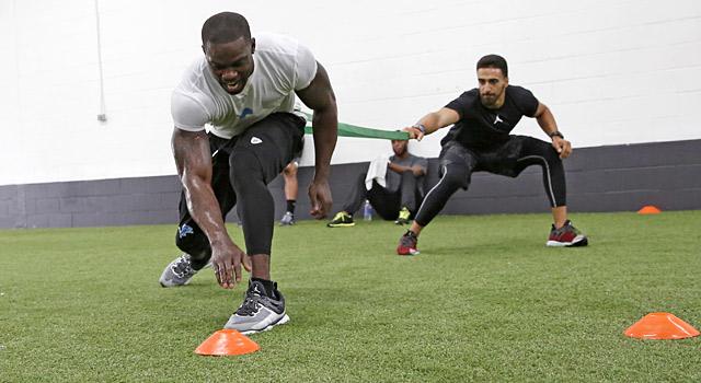The Annexes of training methods